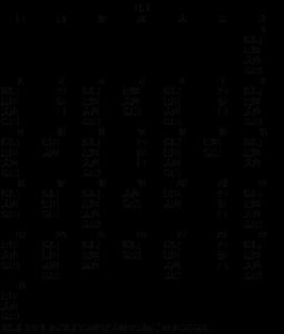 H30.9 シフトミニ